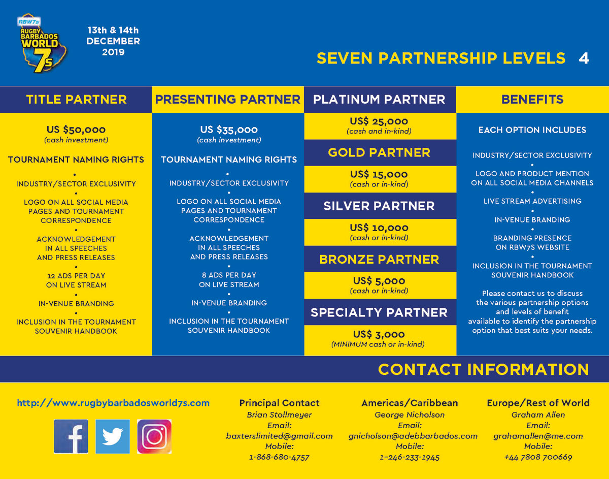 RBW7s-2019-Partnership-Opportunities