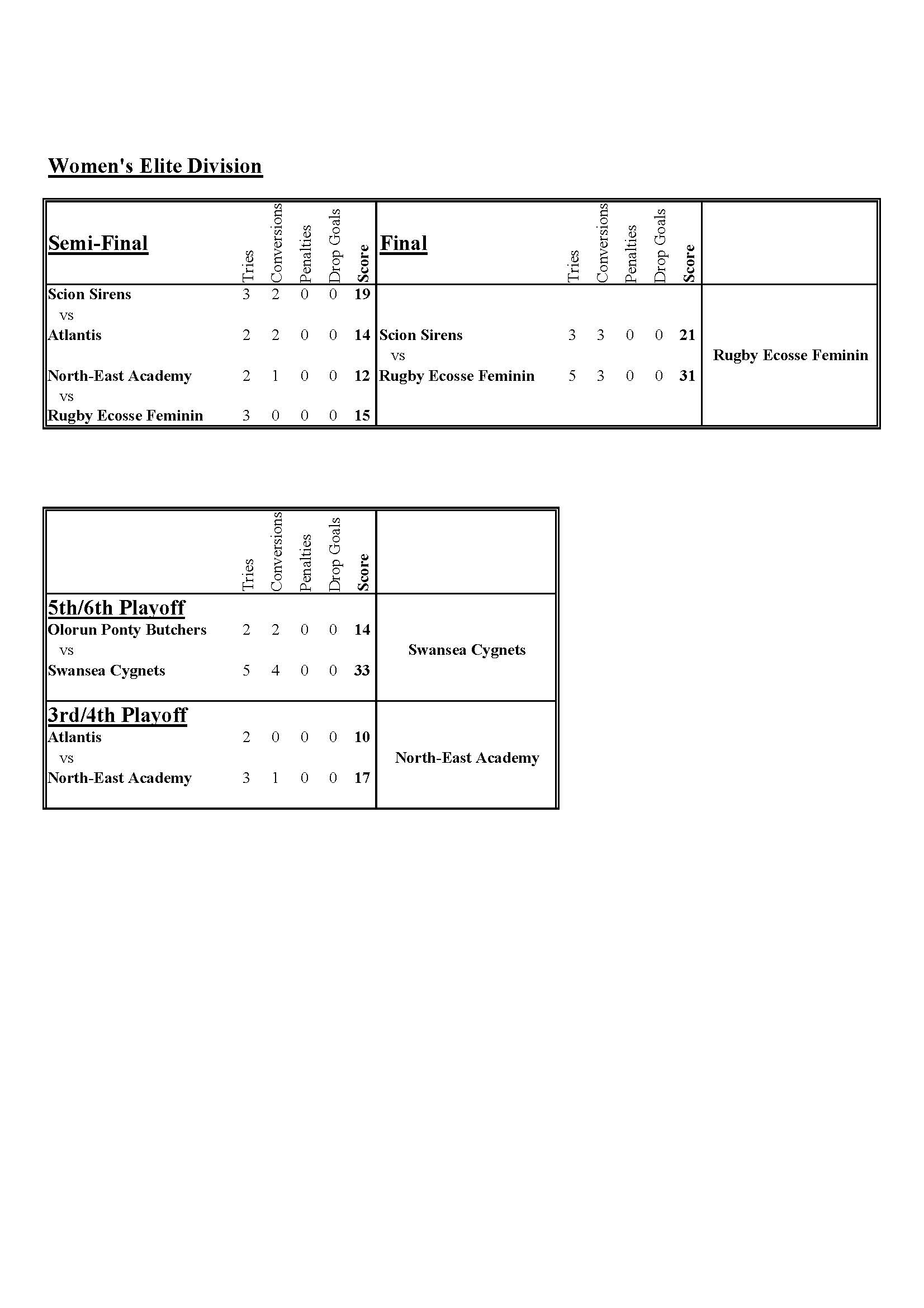 MERBW7s results set_Page_4